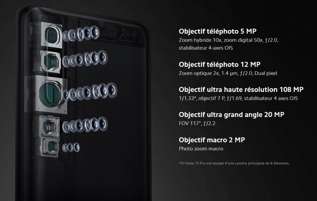 Xiaomi Mi Note 10 : Camera