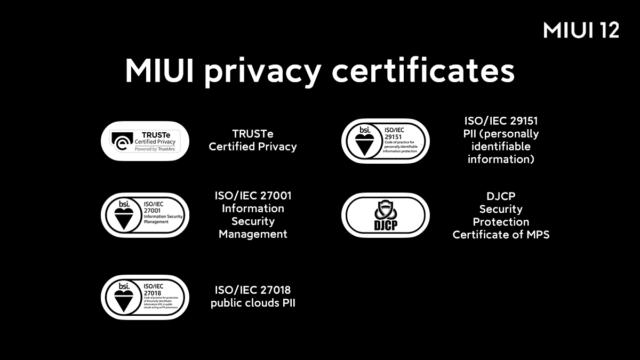 Xiaomi Miui 12 : sécurité