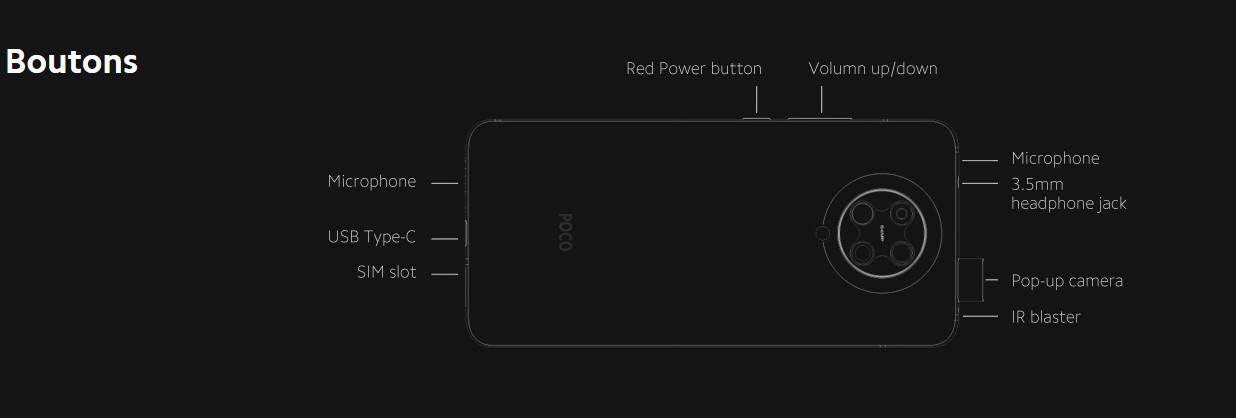 Xiaomi POCO F2 PRO : Boutons