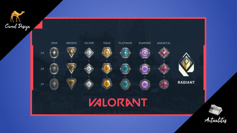 valorant parties classées ranked riot games